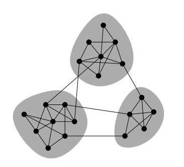 浅谈社区发现算法