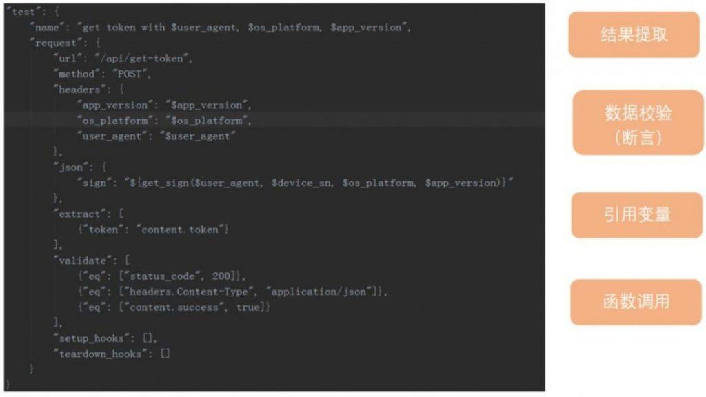 雷神丨集用例管理和数据监控一体化的测试云平台